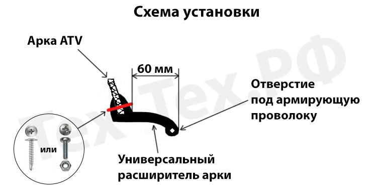 Схема установки универсальных расширителей арок на квадроцикл с выносом 6 см